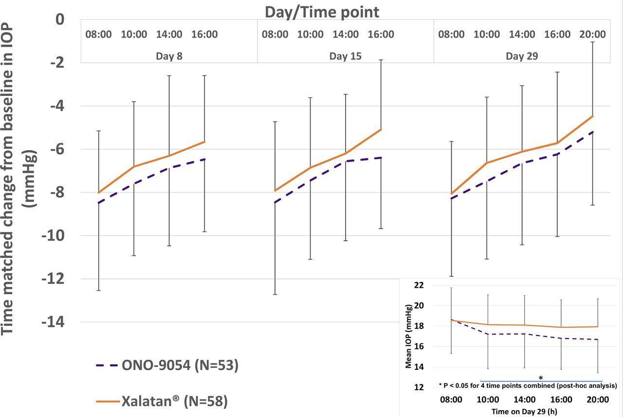 diferencia entre finasteride 1 mg y 5 mg