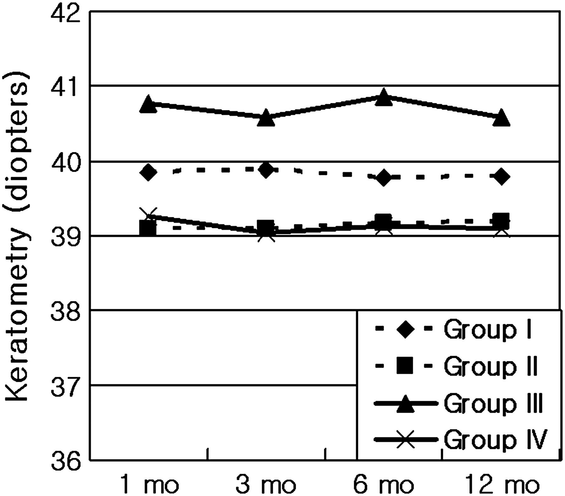 dark room procedures in ophthalmology pdf