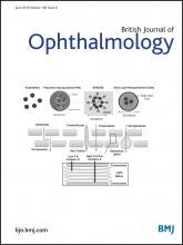 British Journal of Ophthalmology: 100 (6)
