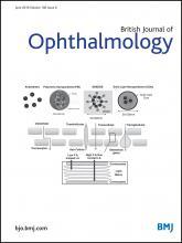 British Journal of Ophthalmology: 100 (6)