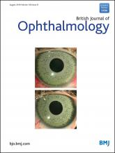 British Journal of Ophthalmology: 100 (8)