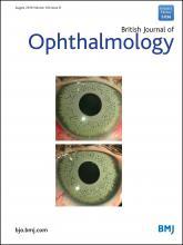 British Journal of Ophthalmology: 100 (8)
