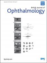 British Journal of Ophthalmology: 100 (9)