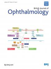 British Journal of Ophthalmology: 101 (1)