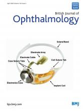 British Journal of Ophthalmology: 104 (4)