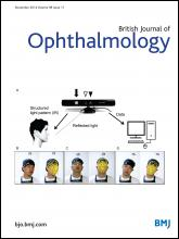 British Journal of Ophthalmology: 98 (11)