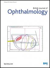 British Journal of Ophthalmology: 99 (2)