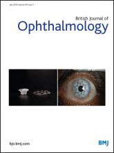 British Journal of Ophthalmology: 99 (7)